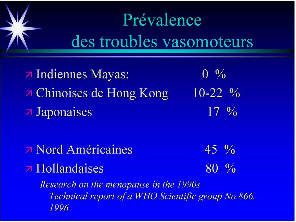 Américaines 45 % Hollandaises 80 % Research on the