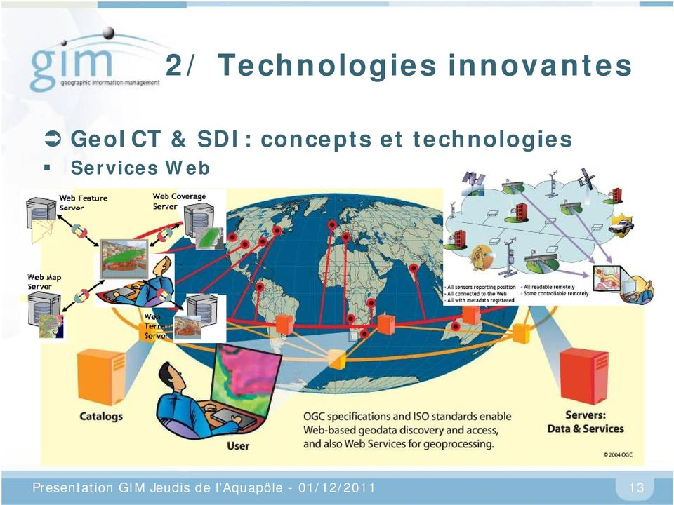 technologies Services Web
