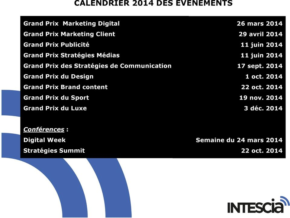 Grand Prix du Sport Grand Prix du Luxe 26 mars 2014 29 avril 2014 11 juin 2014 11 juin 2014 17 sept. 2014 1 oct.
