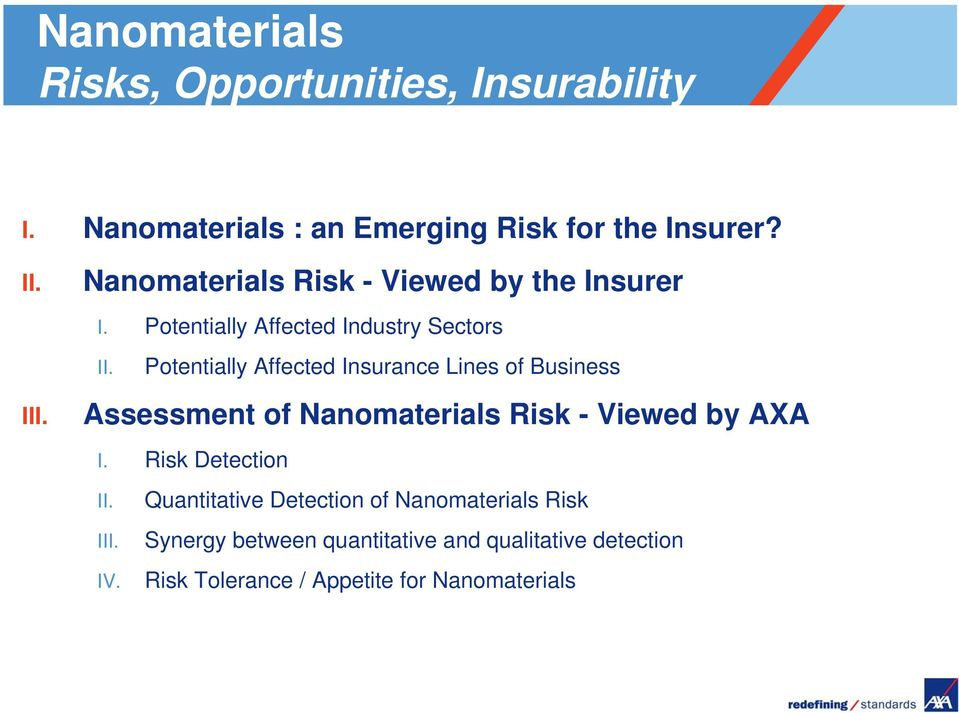 Potentially Affected Insurance Lines of Business Assessment of Nanomaterials Risk - Viewed by AXA I.
