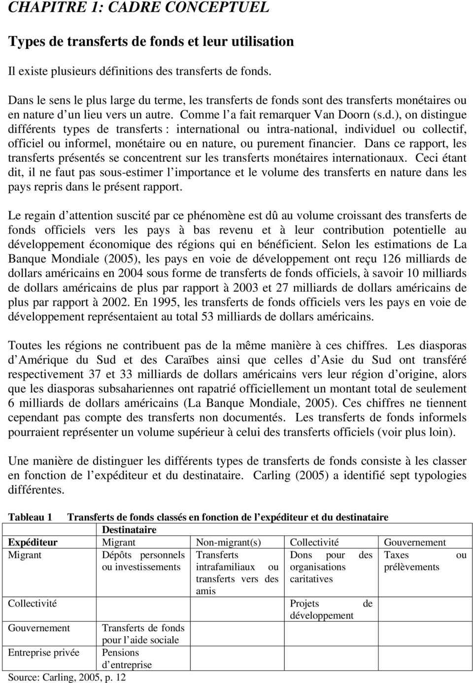 terme, les transferts de fonds sont des transferts monétaires ou en nature d un lieu vers un autre. Comme l a fait remarquer Van Doorn (s.d.), on distingue différents types de transferts : international ou intra-national, individuel ou collectif, officiel ou informel, monétaire ou en nature, ou purement financier.