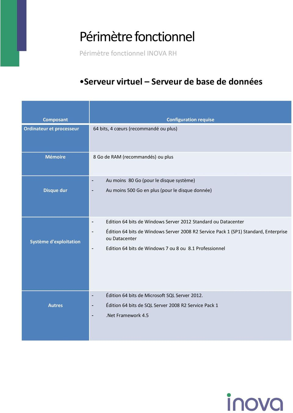 64 bits de Windows Server 2012 Standard ou Datacenter Système d'exploitation - Édition 64 bits de Windows Server 2008 R2 Service Pack 1 (SP1) Standard, Enterprise ou Datacenter
