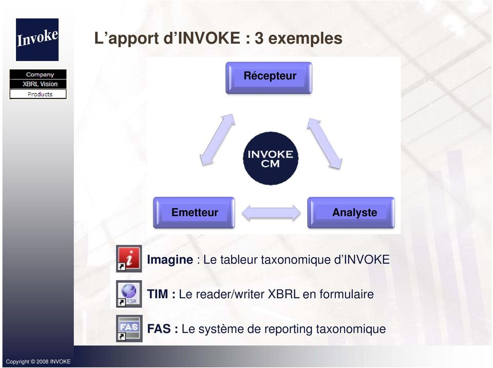 taxonomique d INVOKE TIM : Le reader/writer
