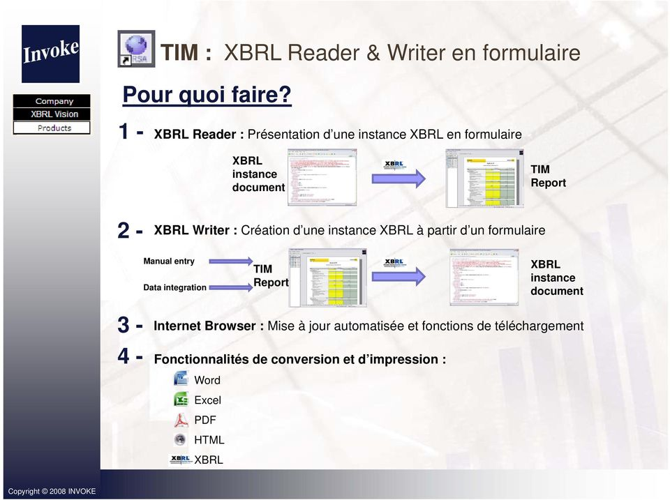 Writer : Création d une instance XBRL à partir d un formulaire Manual entry Data integration TIM Report XBRL
