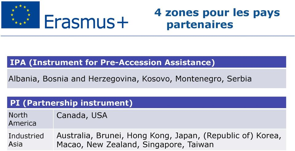 (Partnership instrument) North America Industried Asia Canada, USA