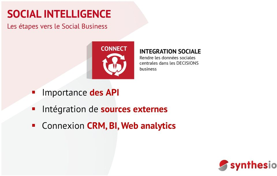 centrales dans les DECISIONS business Importance des API