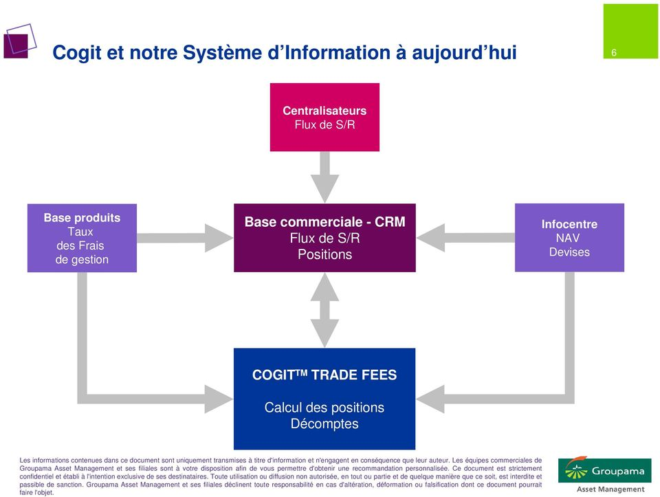 gestion Base commerciale - CRM Flux de S/R Positions