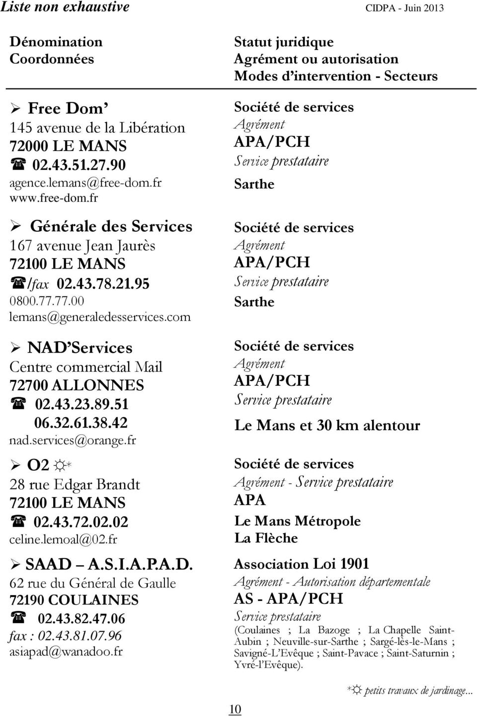 lemoal@02.fr SAAD A.S.I.A.P.A.D. 62 rue du Général de Gaulle 72190 COULAINES 02.43.82.47.06 fax : 02.43.81.07.96 asiapad@wanadoo.