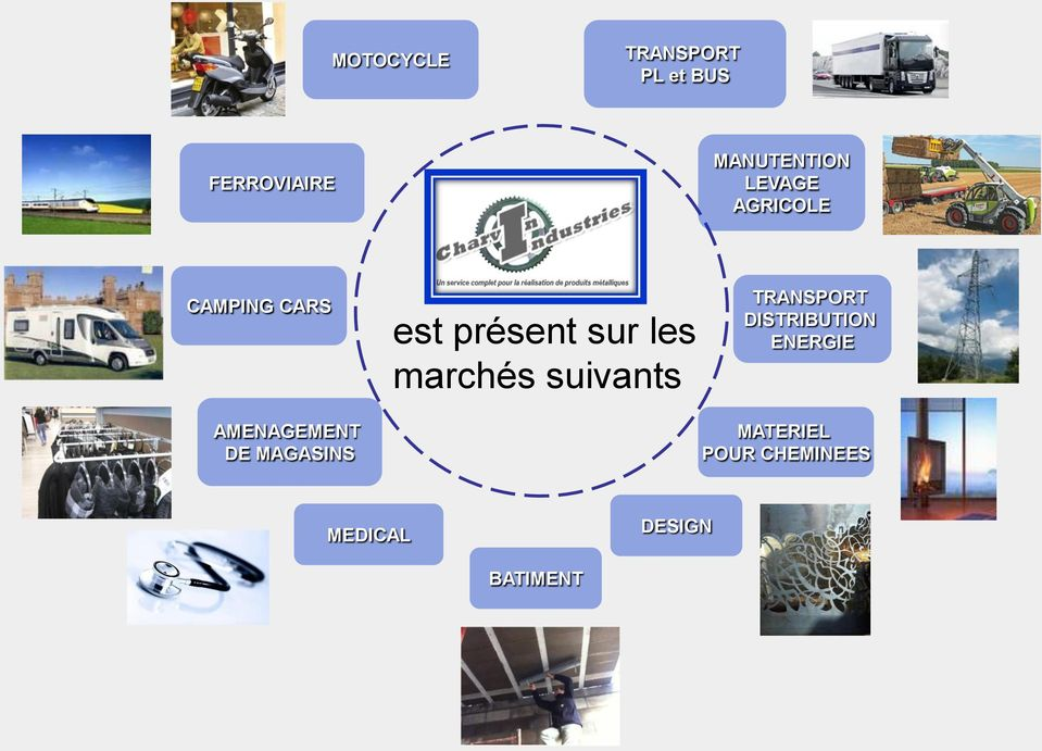 marchés suivants TRANSPORT DISTRIBUTION ENERGIE