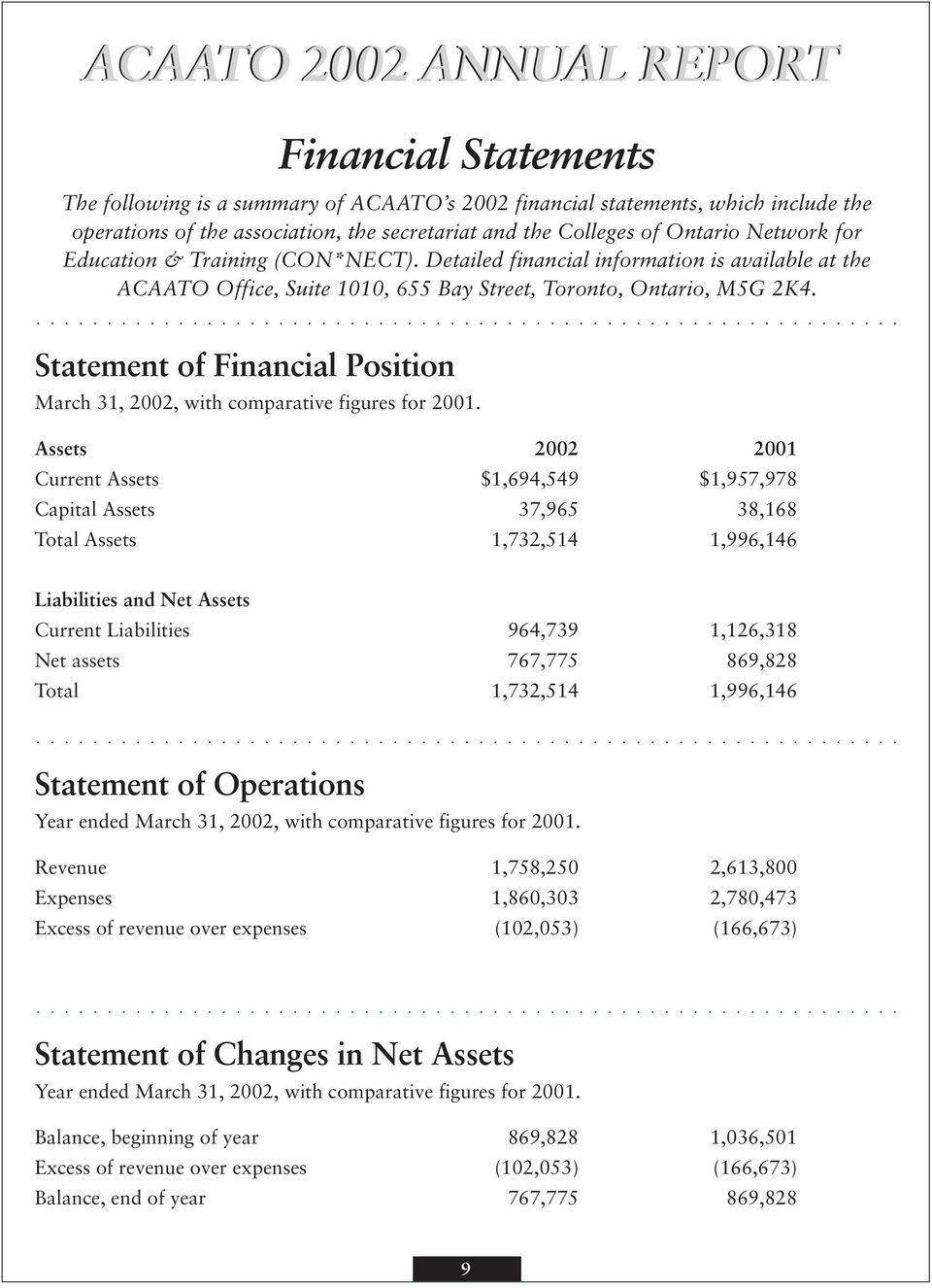Statement of Financial Position March 31, 2002, with comparative figures for 2001.