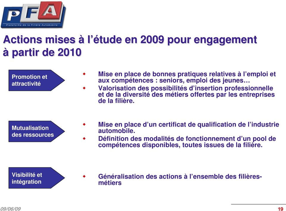 de la filière. Mutualisation des ressources Mise en place d un certificat de qualification de l industrie automobile.