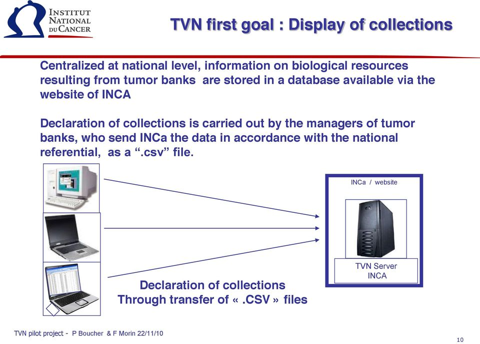 Declaration of collections is carried out by the managers of tumor banks, who send INCa the data in