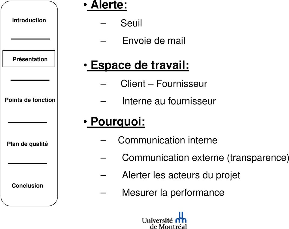 Pourquoi: Communication interne Communication externe