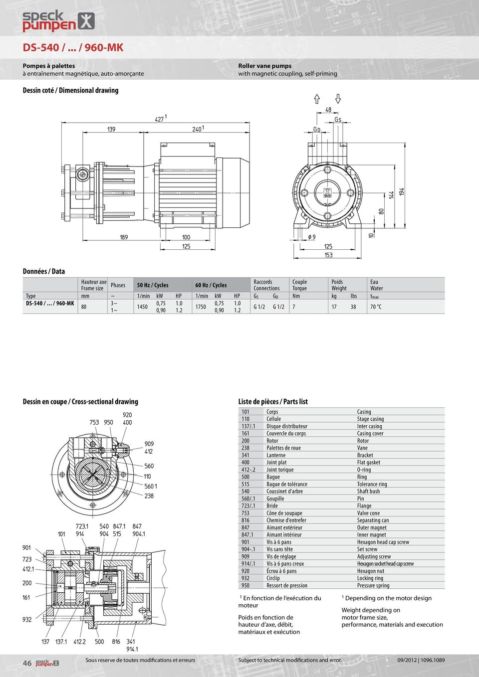 Poids Eau Connections Torque Weight Water Tye mm ~ /min kw HP /min kw HP G S G D Nm kg lbs t max .. / 9-MK 3~,75.,75. 5 75 G / G / 7 7 3 7 C ~,9.