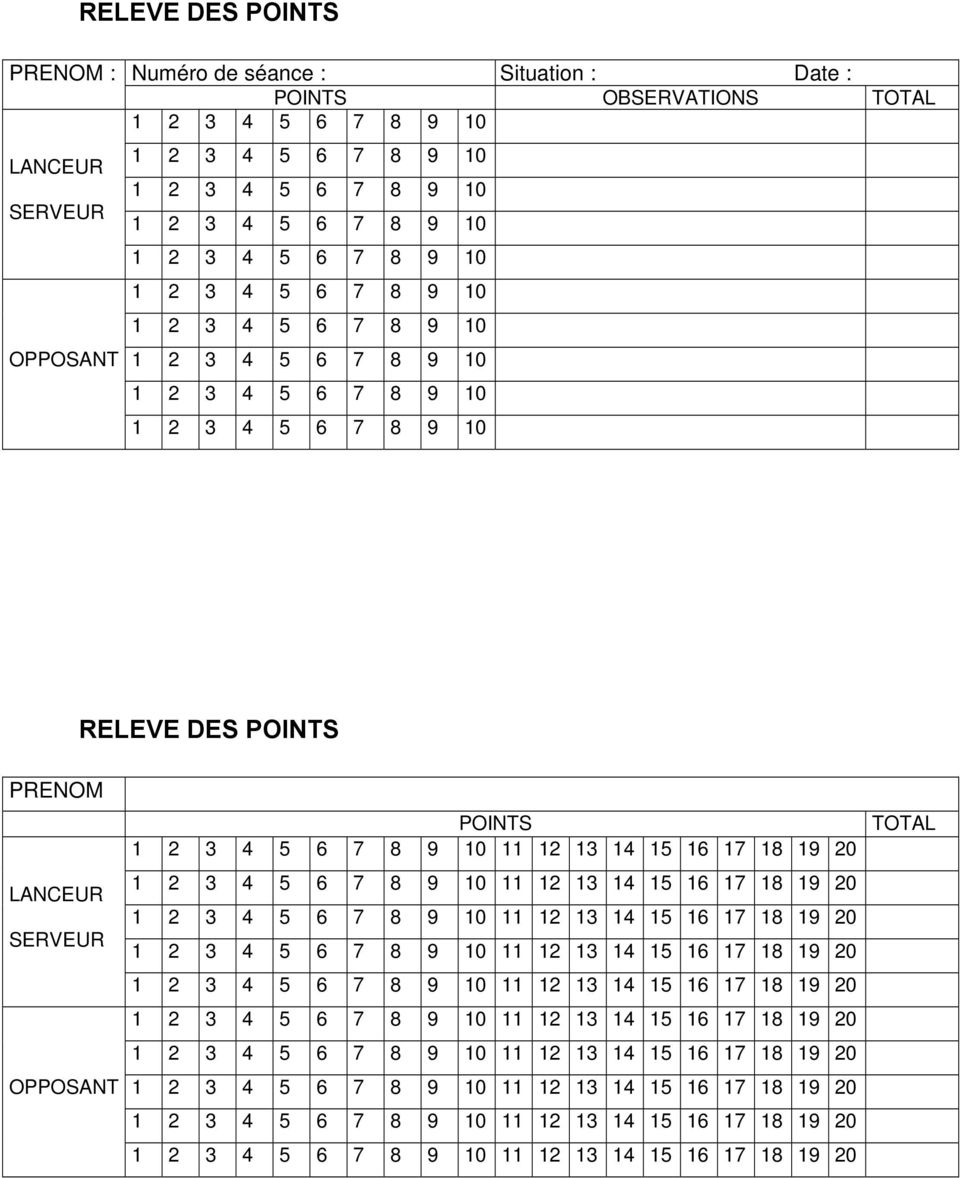 : POINTS OBSERVATIONS TOTAL RELEVE DES