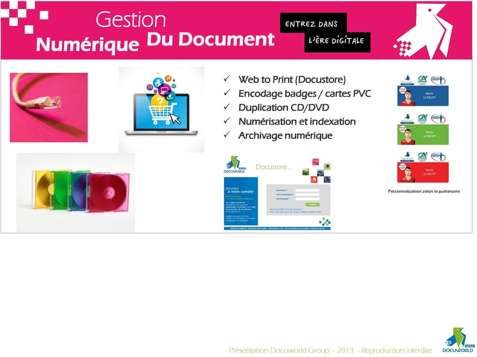 cartes PVC Duplication CD/DVD