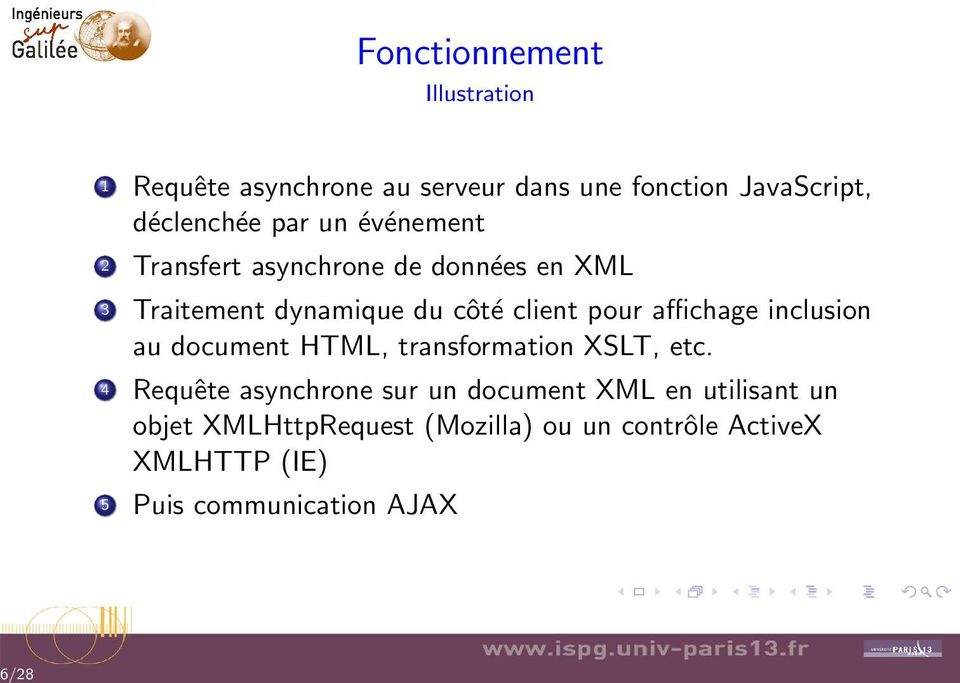 client pour affichage inclusion au document HTML, transformation XSLT, etc.