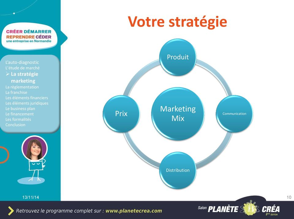 Produit Marketing Mix