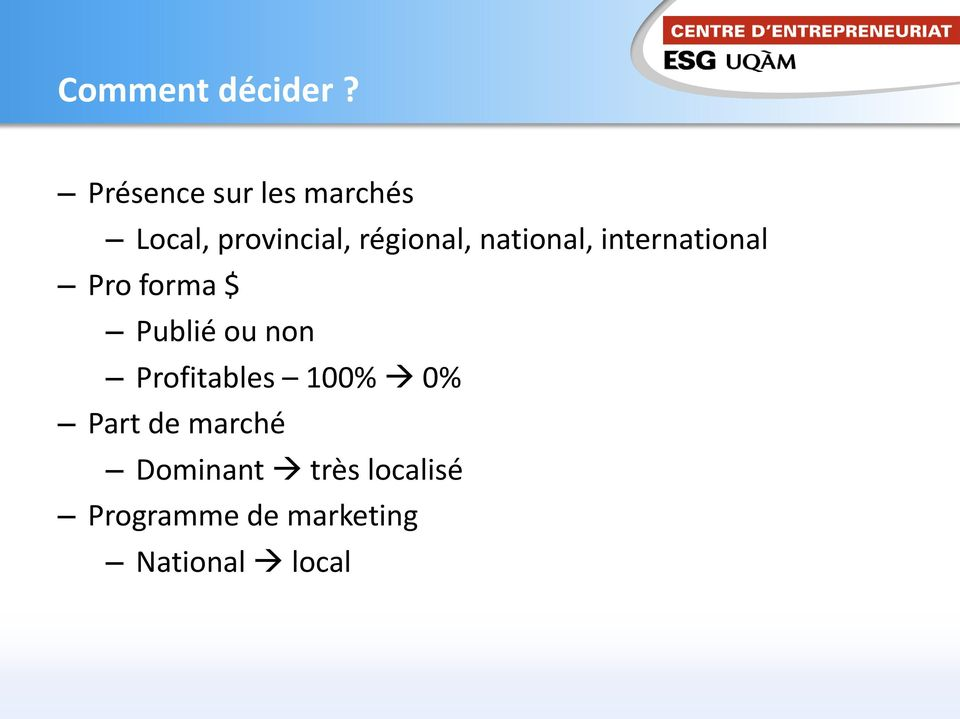 national, international Pro forma $ Publié ou non