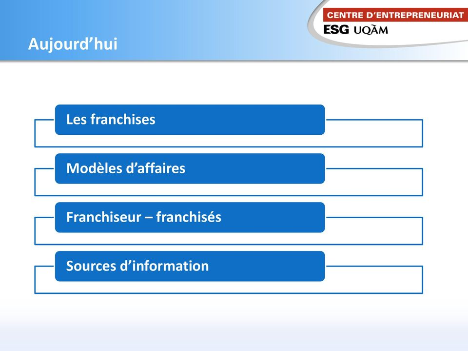 affaires Franchiseur