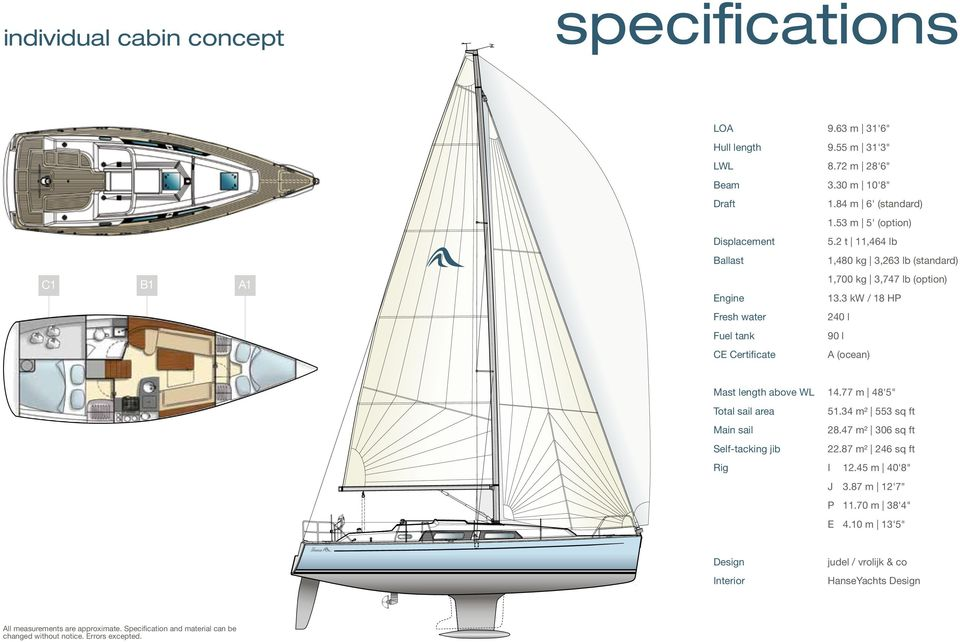 "3 kw / 18 HP Fresh water 240 l Fuel tank 90 l CE Certificate A (ocean) Mast length above WL 14.77 m 48'5"" Total sail area 51.34 m² 553 sq ft Main sail 28."
