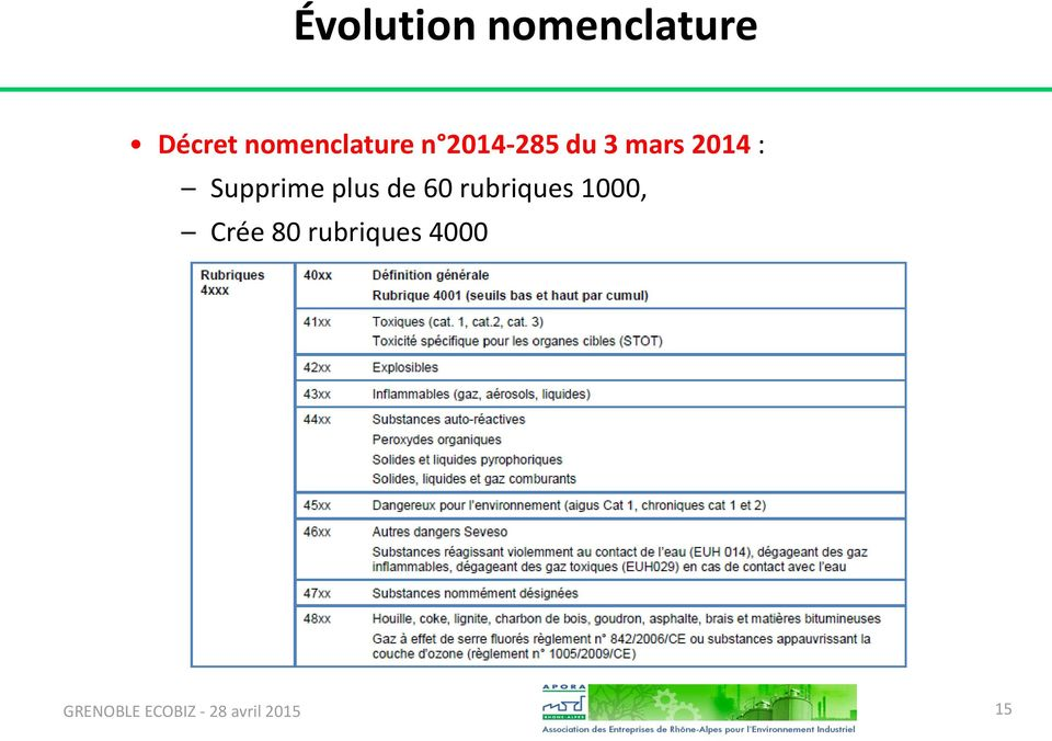 mars 2014 : Supprime plus de 60