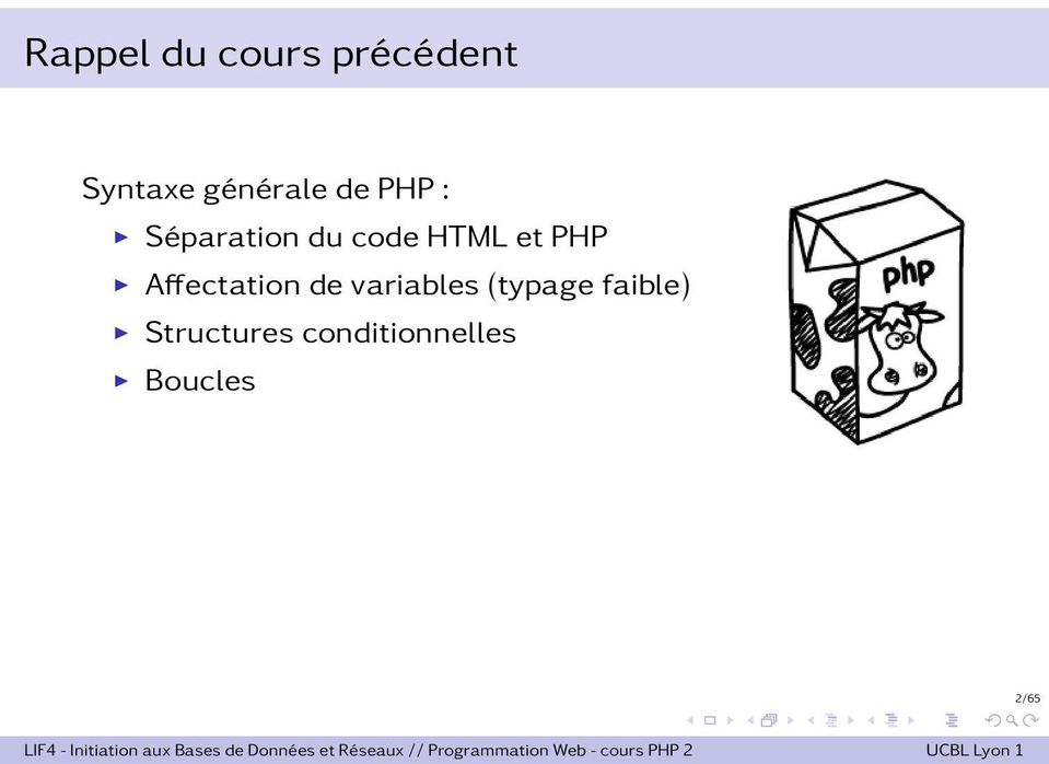 HTML et PHP Affectation de variables