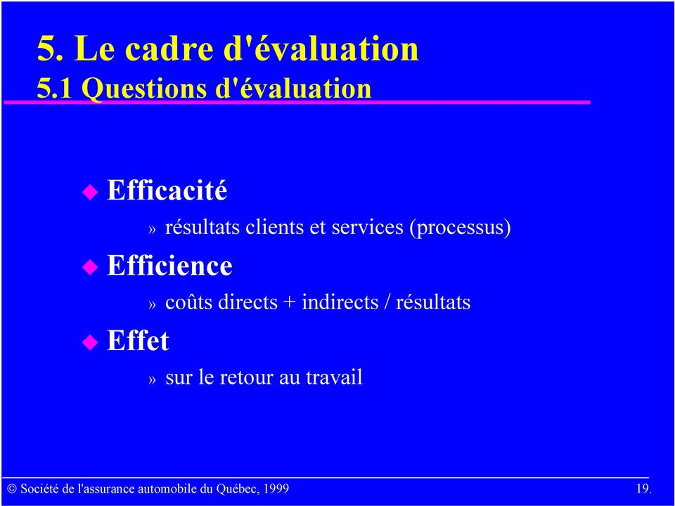 services (processus) Efficience Effet» coûts directs +