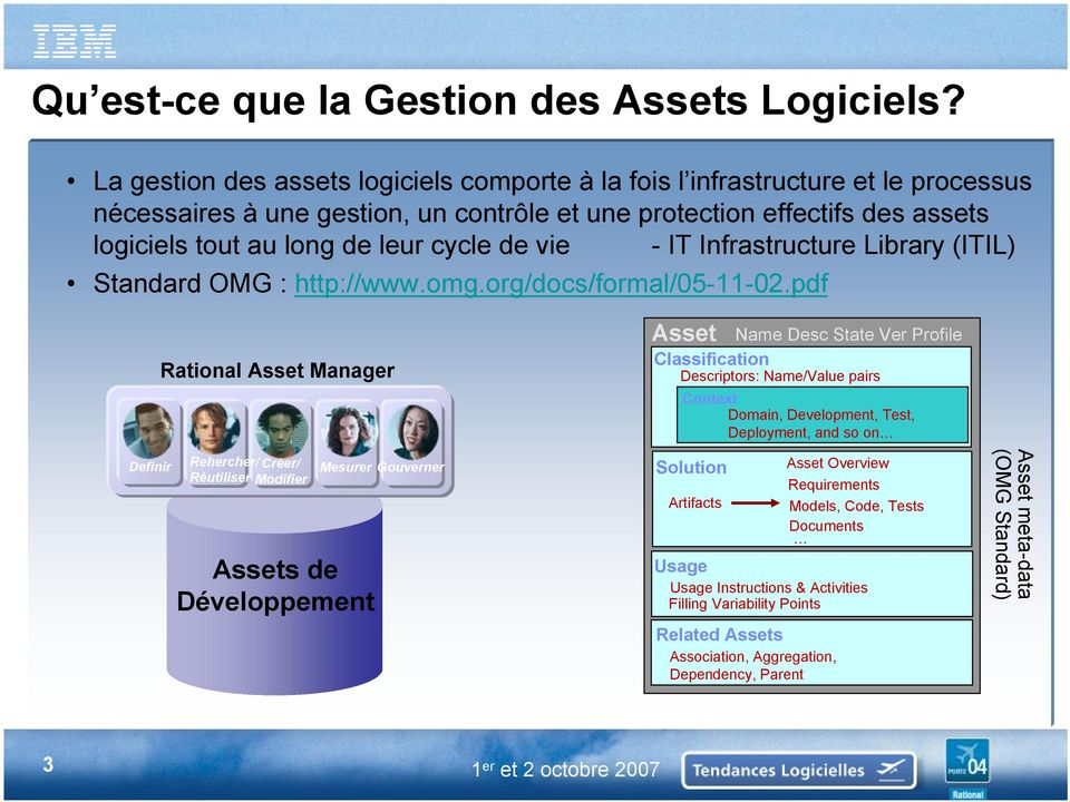 de vie - IT Infrastructure Library (ITIL) Standard OMG : http://www.omg.org/docs/formal/05-11-02.