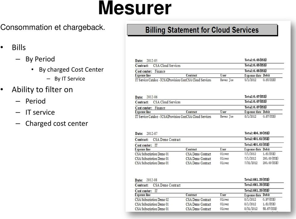 Cost Center By IT Service Ability to