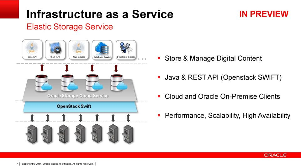 REST API (Openstack SWIFT) Cloud and Oracle