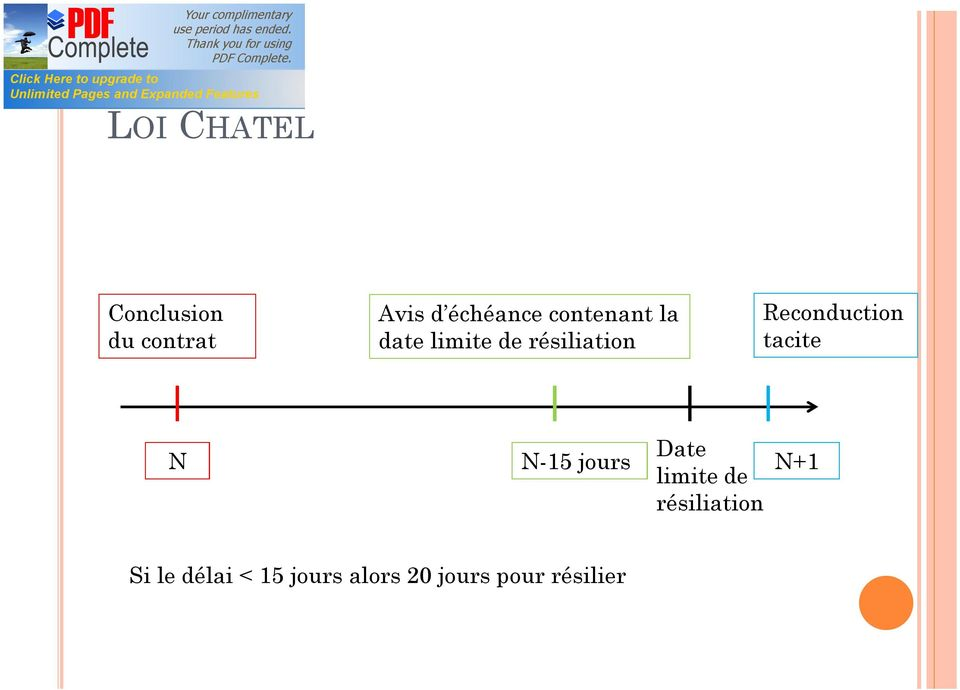 Reconduction tacite N N-15 jours Date limite de