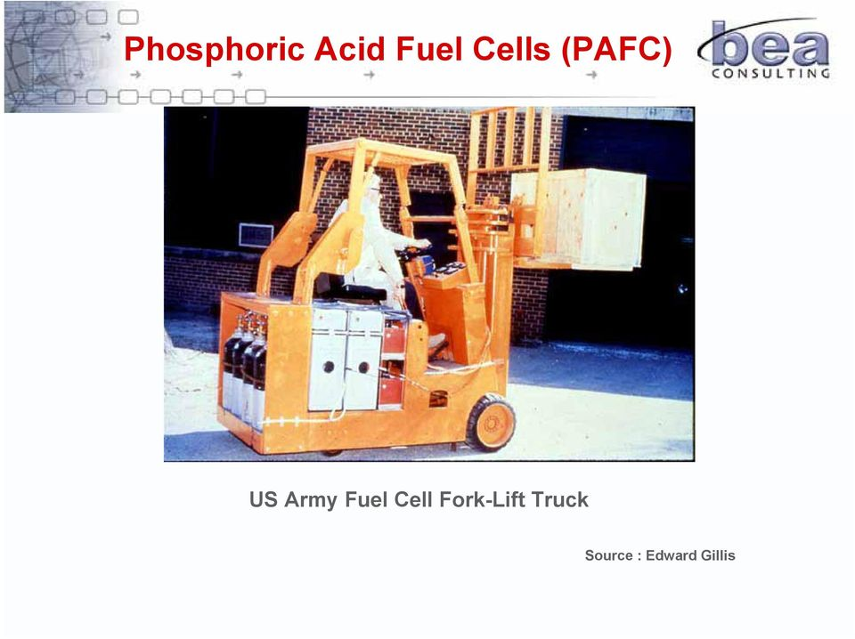 Fuel Cell Fork-Lift