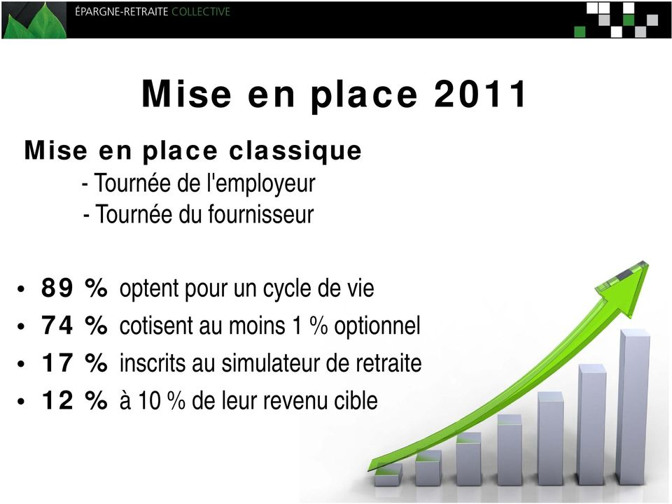 cycle de vie 74 % cotisent au moins 1 % optionnel 17 %