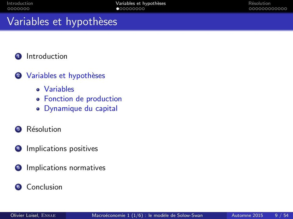 production Dynamique du capital 4 Implications positives 5 Implications normatives