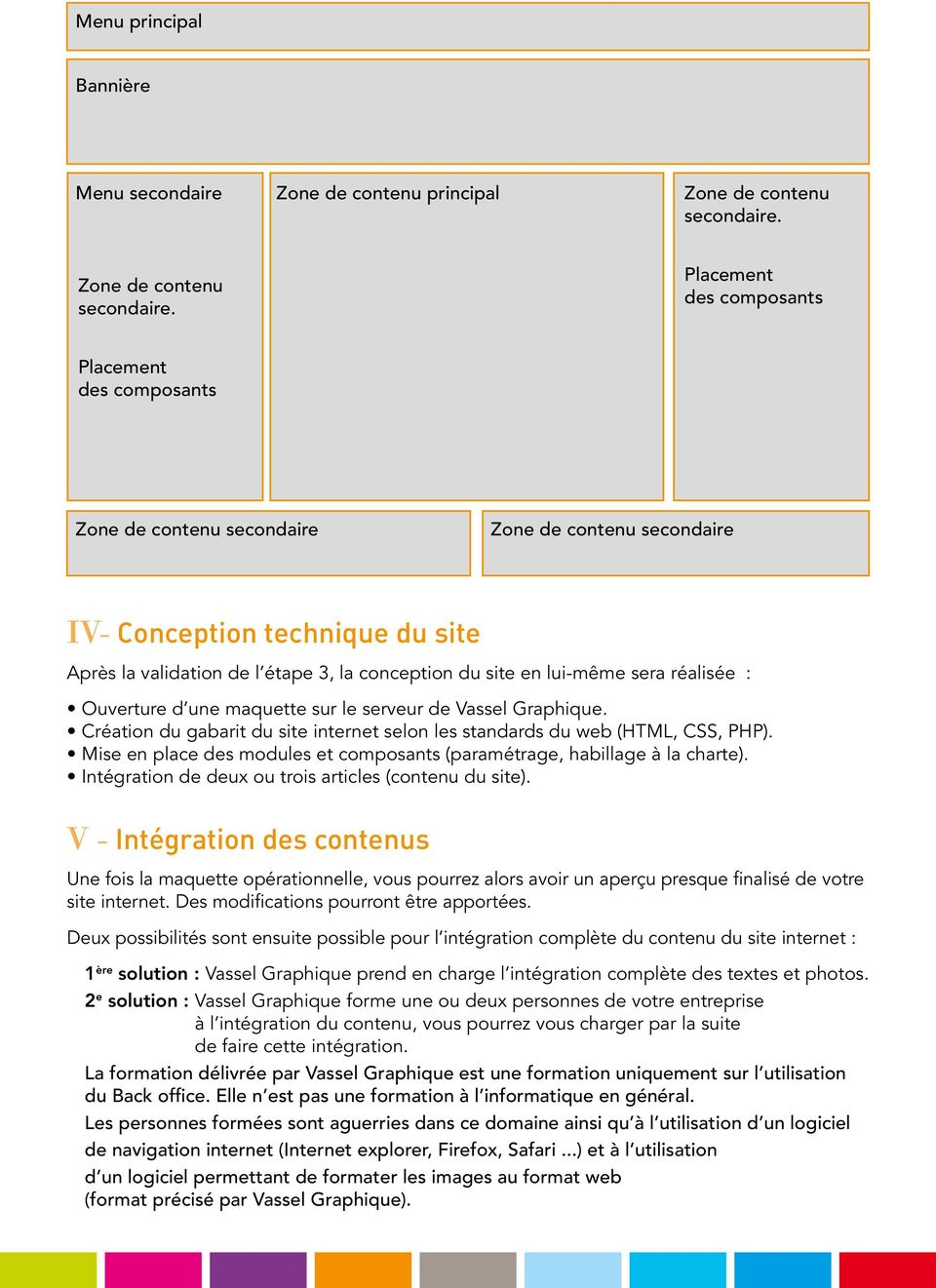 Placement des composants Placement des composants Zone de contenu secondaire Zone de contenu secondaire IV- Conception technique du site Après la validation de l étape 3, la conception du site en