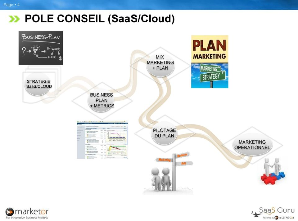 SaaS/CLOUD BUSINESS PLAN + METRICS