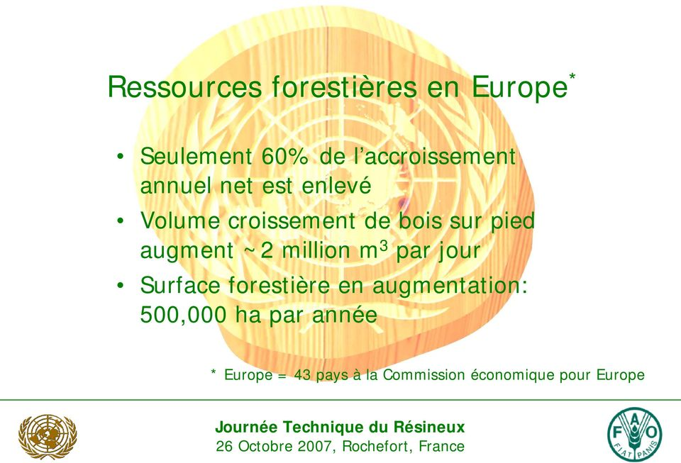 ~2 million m 3 par jour Surface forestière en augmentation: 500,000