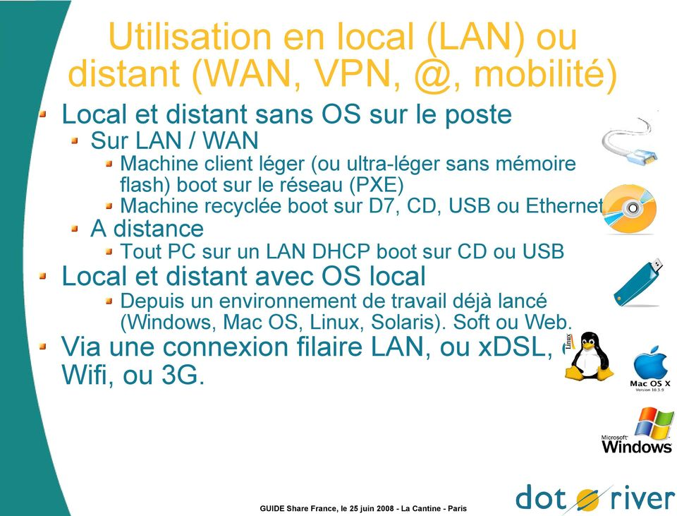 ou Ethernet A distance Tout PC sur un LAN DHCP boot sur CD ou USB Local et distant avec OS local Depuis un