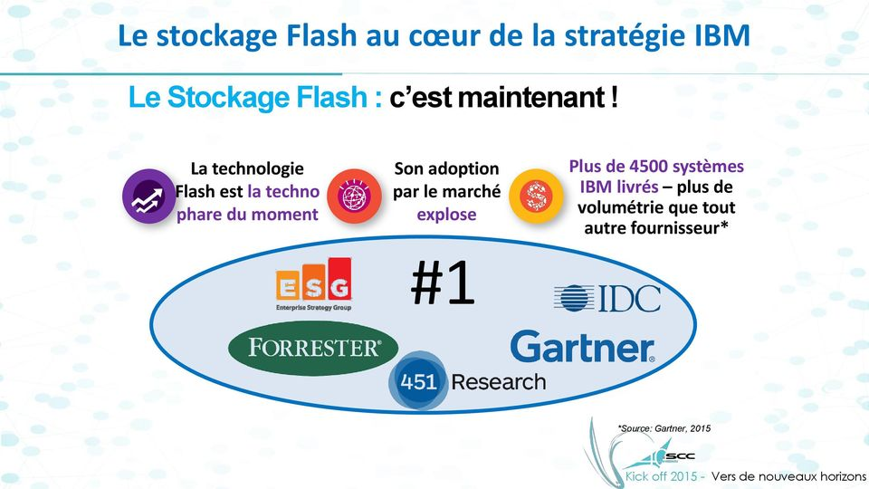 La technologie Flash est la techno phare du moment Son adoption par