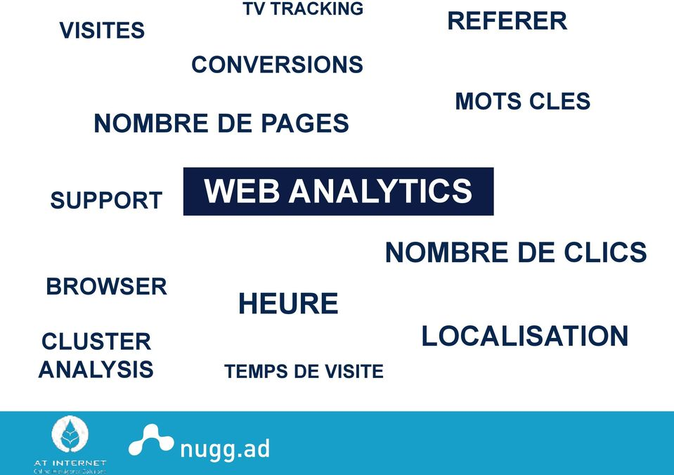 BROWSER CLUSTER ANALYSIS WEB ANALYTICS
