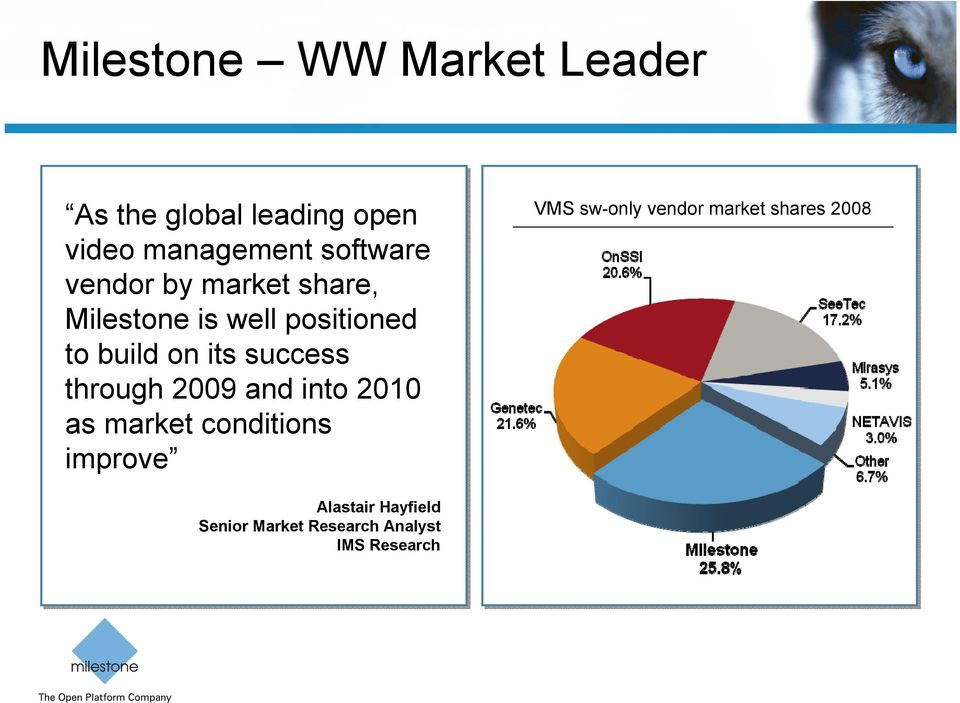 success through 2009 and into 2010 as market conditions improve VMS sw-only