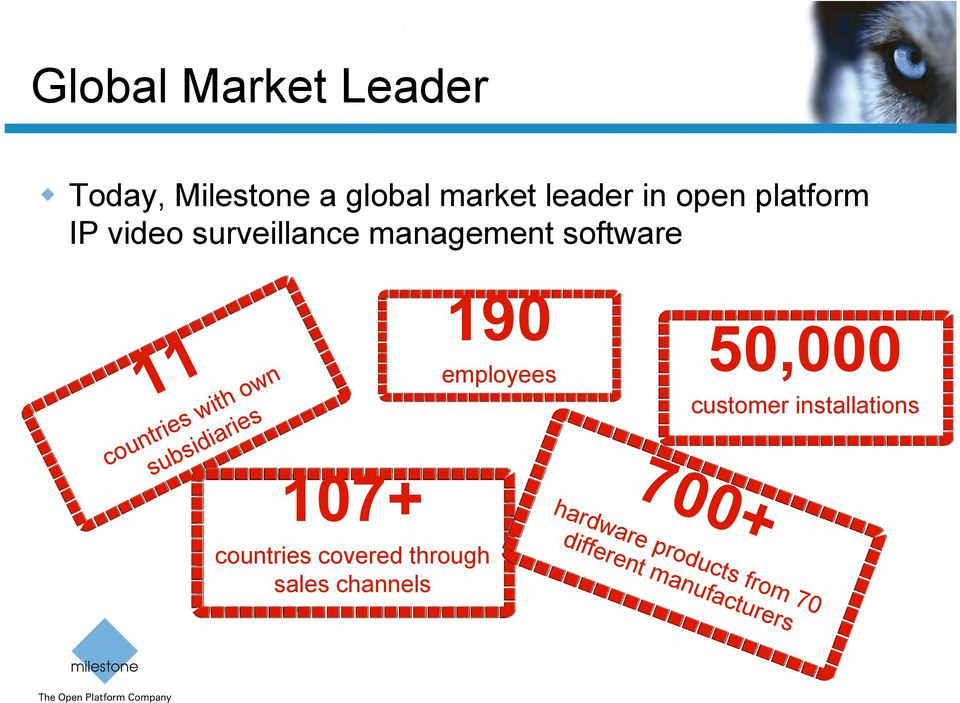 subsidiaries 107+ 190 employees 700+ 50,000 customer installations