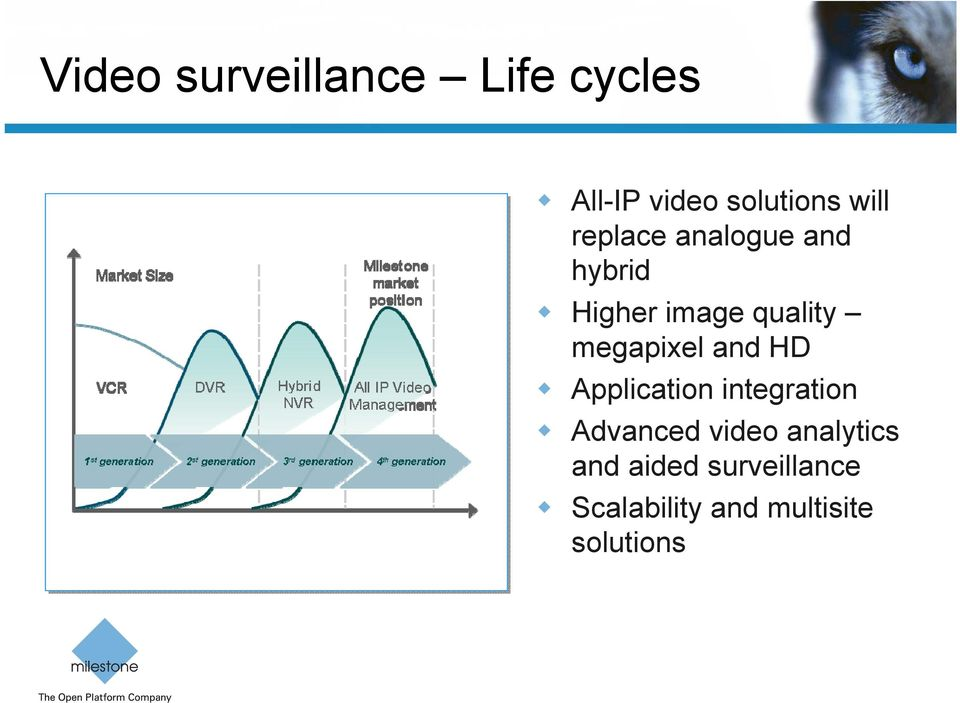 megapixel and HD Application integration Advanced video
