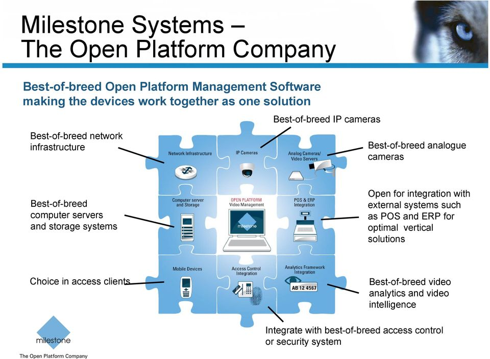 servers and storage systems Open for integration with external systems such as POS and ERP for optimal vertical solutions Choice