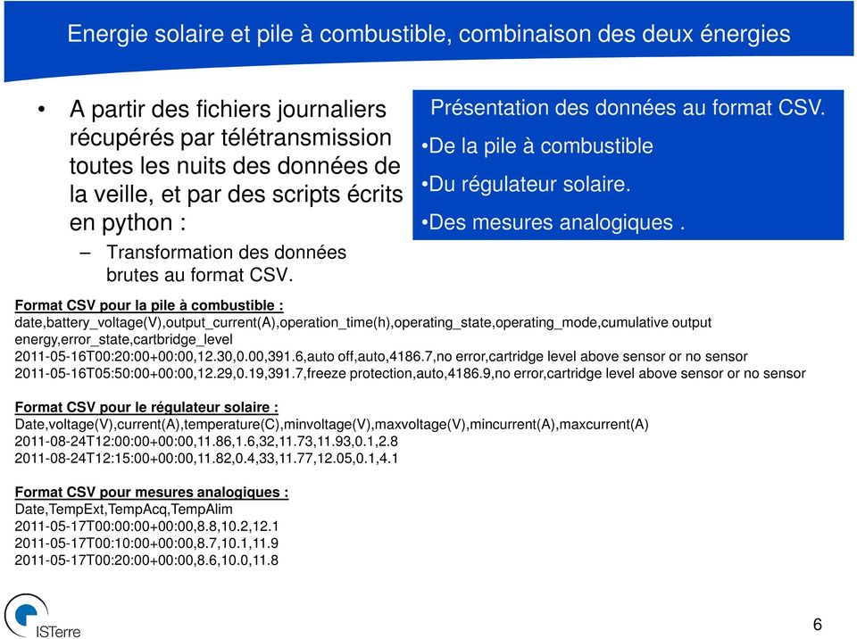 Format CSV pour la pile à combustible : date,battery_voltage(v),output_current(a),operation_time(h),operating_state,operating_mode,cumulative output energy,error_state,cartbridge_level