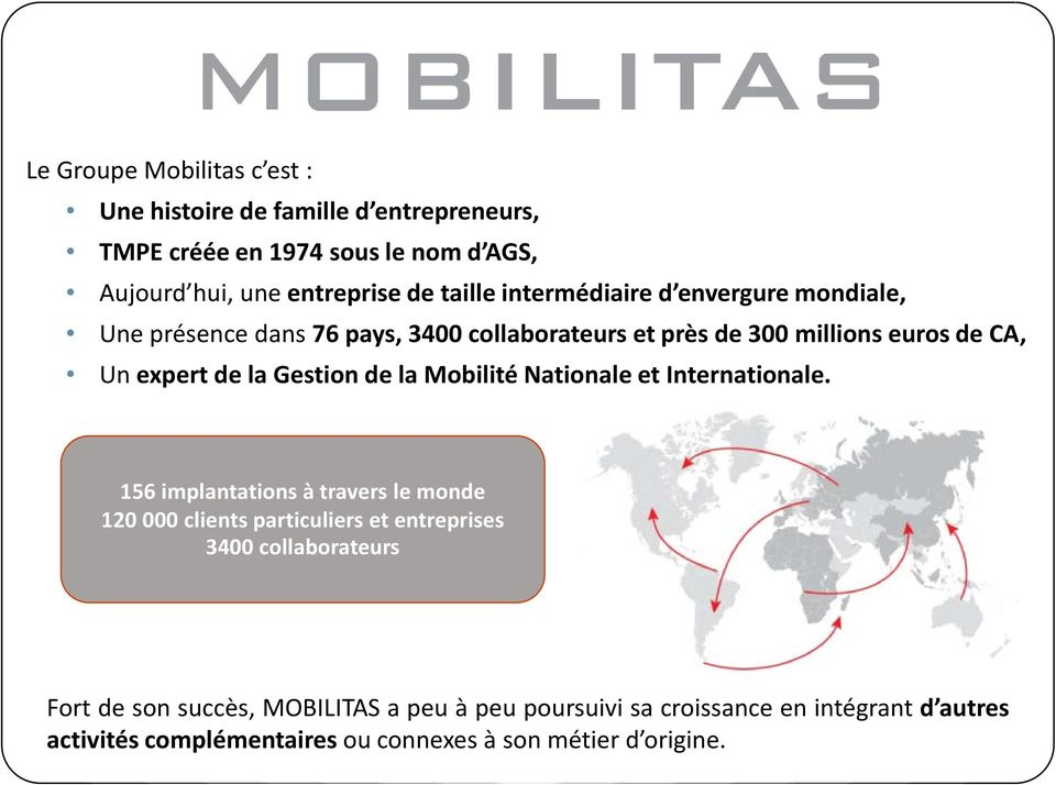 de la Mobilité Nationale et Internationale.