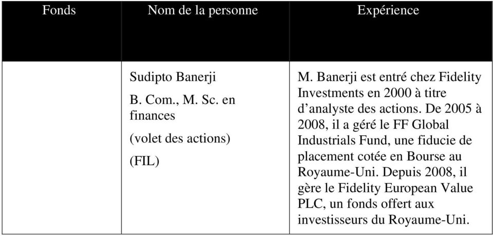 De 2005 à 2008, il a géré le FF Global Industrials Fund, une fiducie de placement cotée