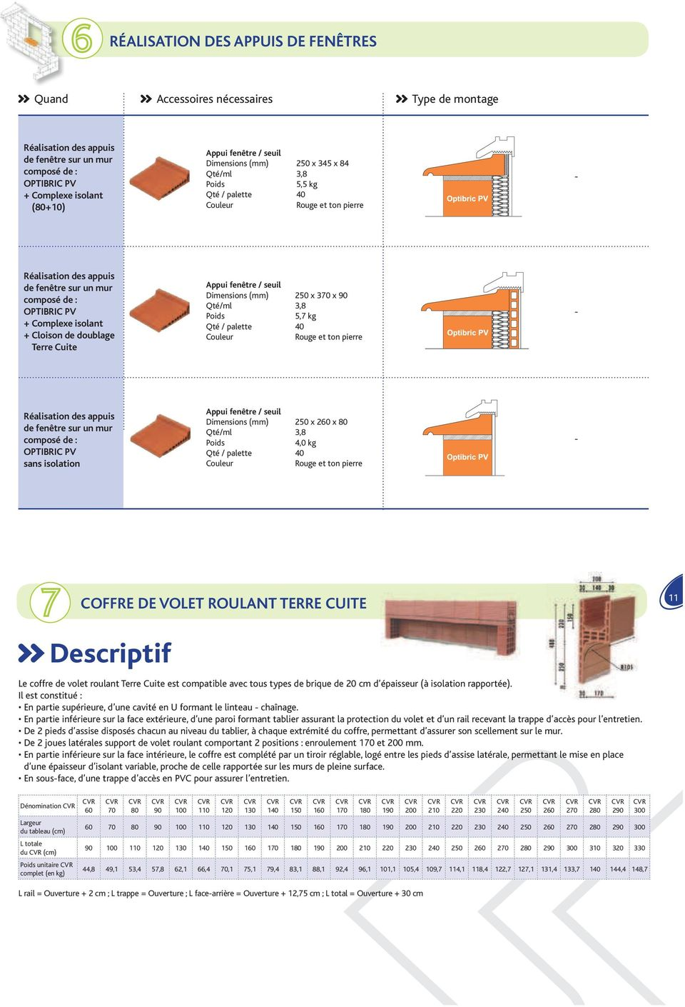 Imerys Structure Aa Optibric Pv Montage Rapide Au Mortier Joint  # Cheville Pour Brique Platriere