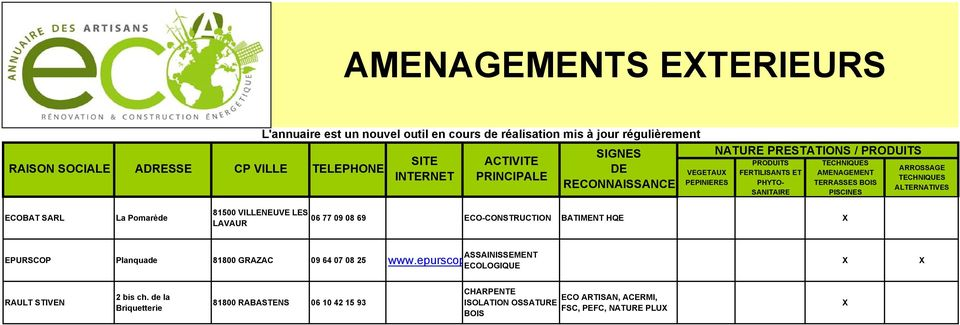 ARROSSAGE TECHNIQUES ALTERNATIVES ECOBAT SARL La Pomarède 81500 VILLENEUVE LES 06 77 09 08 69 ECO-CONSTRUCTION BATIMENT HQE LAVAUR EPURSCOP Planquade 81800 GRAZAC 09 64 07 08